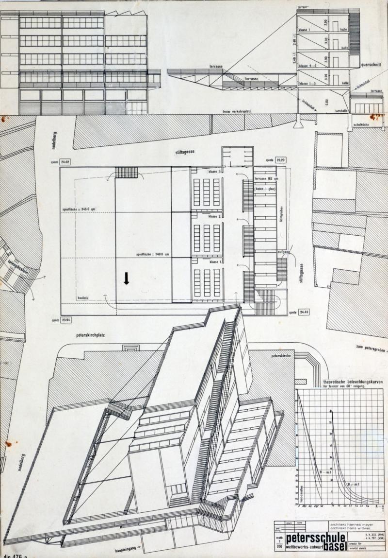 Competition design for the Petersschule, design: Hannes Meyer, Hans Wittwer and building course Bauhaus Dessau, 1926.