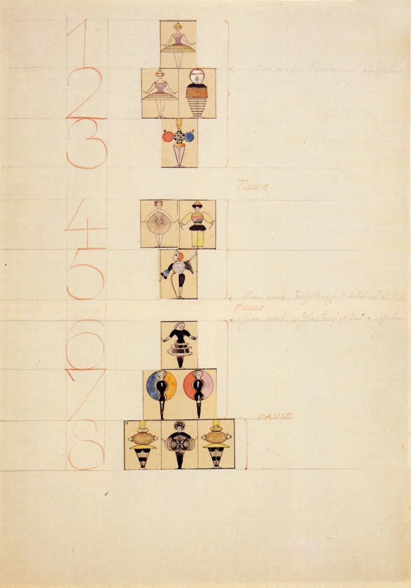 Oskar Schlemmer, Figurenplan für das Triadische Ballett, Blatt 2 aus dem Regieheft für Hermann Schergen, 1927.
