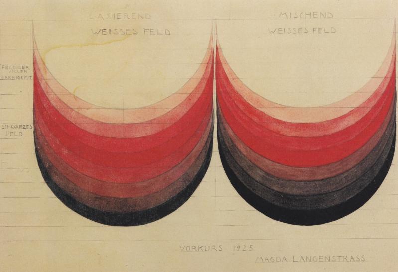 Übung aus dem Farbkurs von Paul Klee, Autor: Magda Langenstraß-Uhlig, 1925.